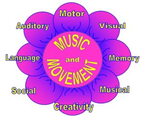 musicandmovement